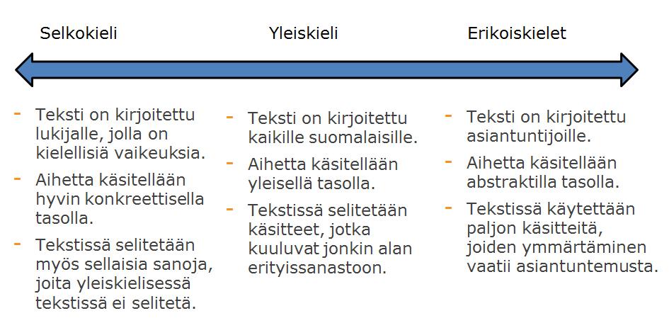 kielen_tasot